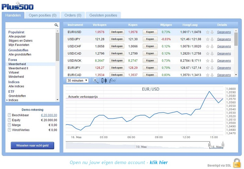 Plus500 Forex demo account