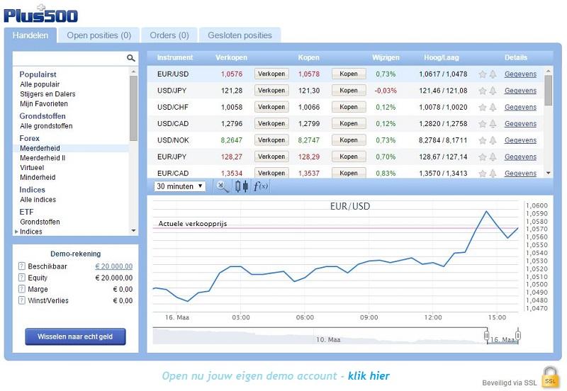Plus500 Forex demo account